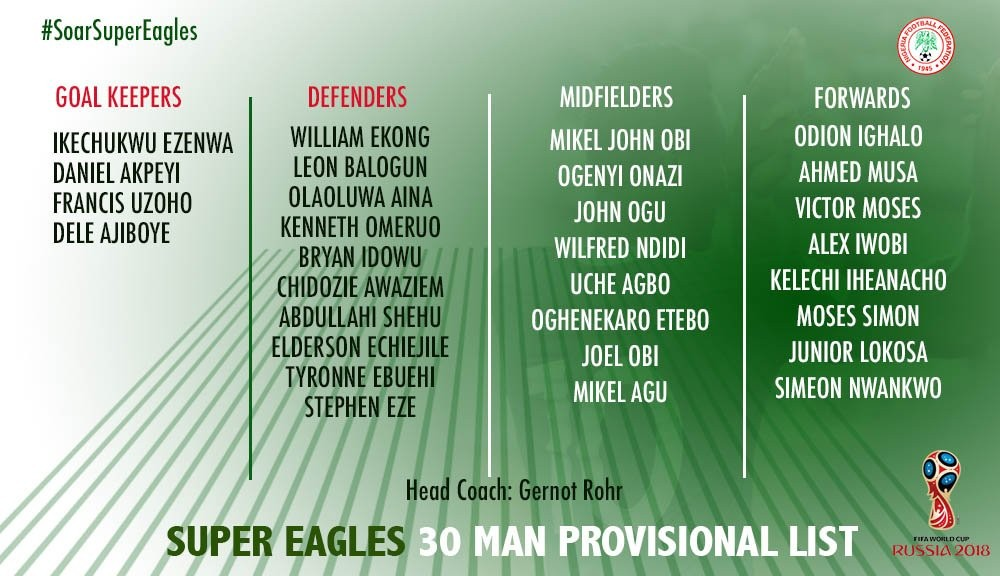 BREAKING: NFF releases Super Eagles' 30-man provisional World Cup list