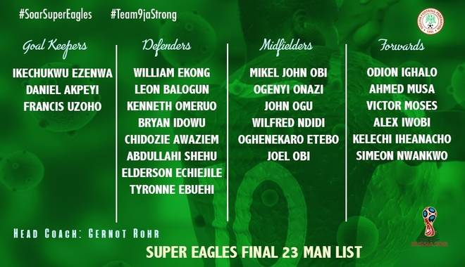 Russia 2018: Rohr releases Super Eagles' final World Cup squad