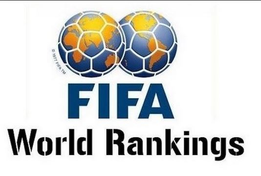 New FIFA Ranking: Nigeria 4th in Africa, 44th in the world